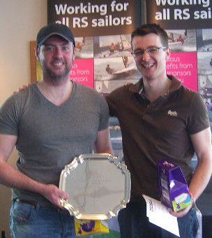 More information on Roger and Will are RS800 Inland Champs 3 years in a row!