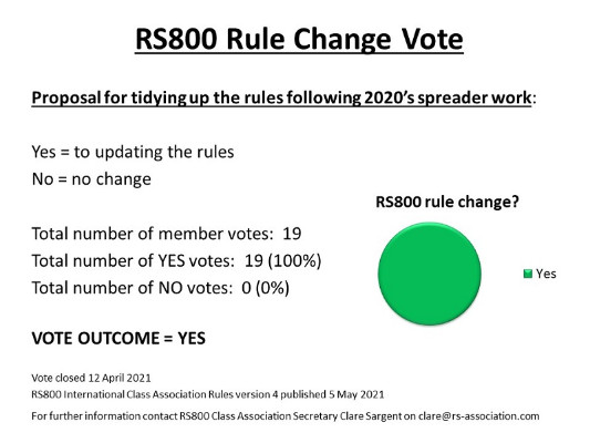 More information on RS800 Latest Rules Published
